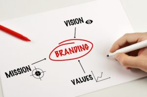 Brand Creation Marketing