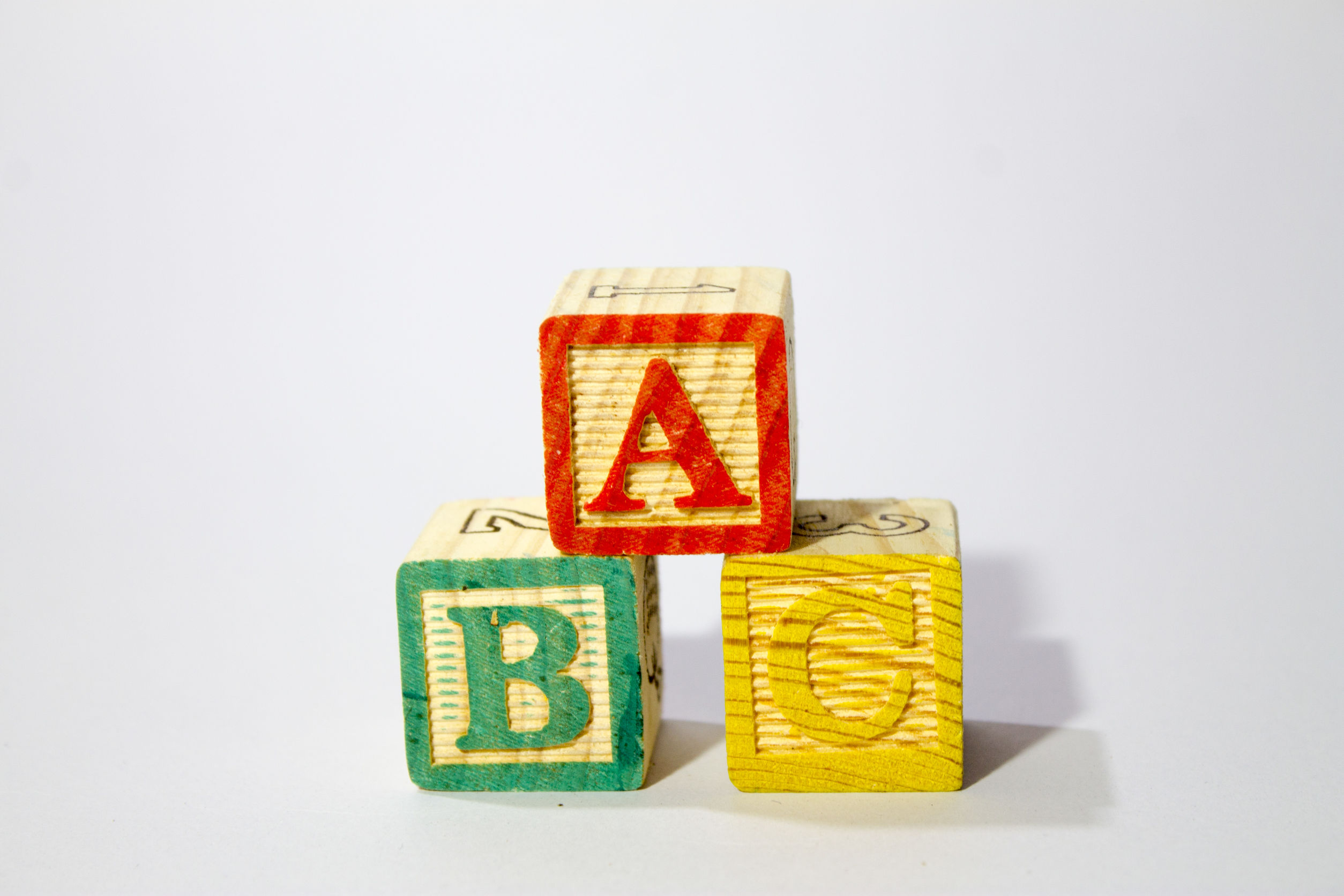 The ABCs of SEO - online marketing